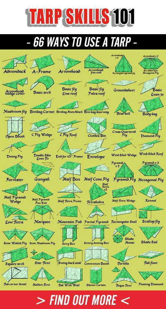 Photo of 66 Tarp Shelters for all survival situations. From basic to advance Tarp levels …