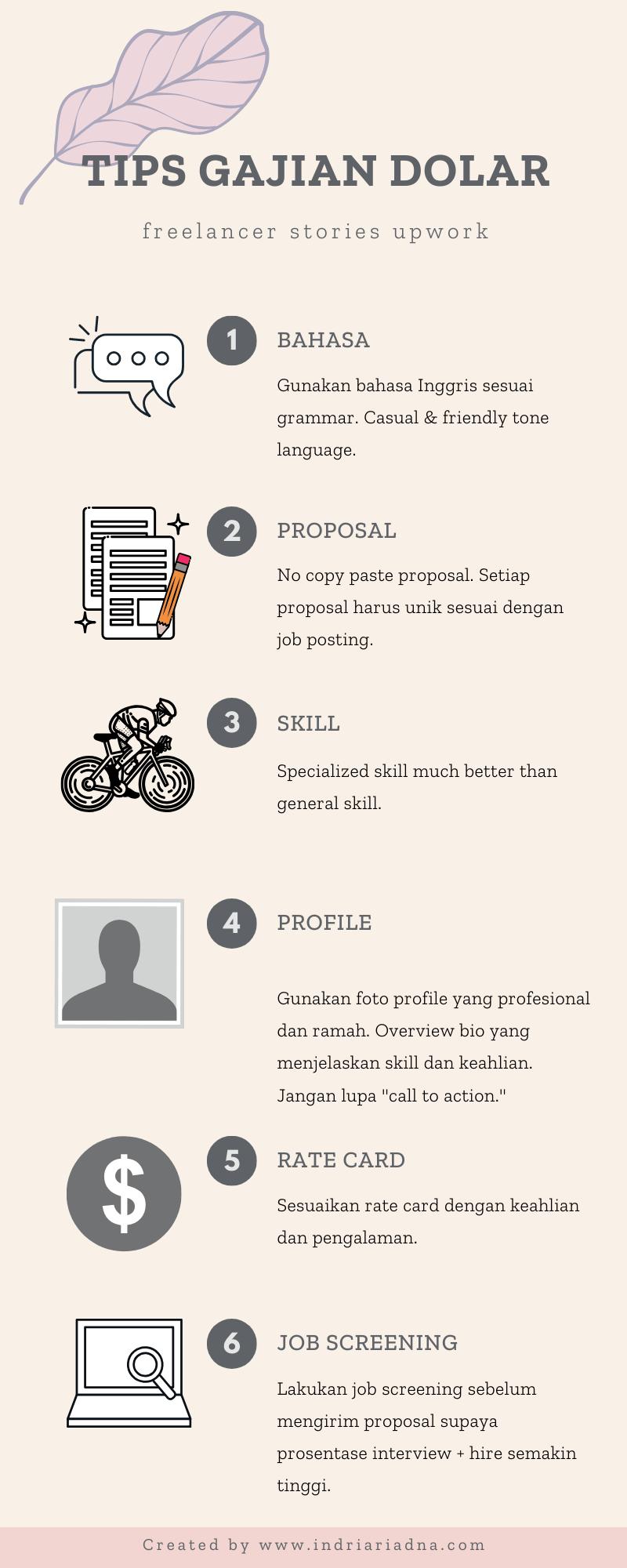 Tips Gajian Dollar Dari Upwork Indri Ariadna Tips Proposal Bahasa