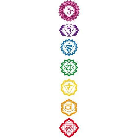 7-Day Beginner Yogi Chakra Clease