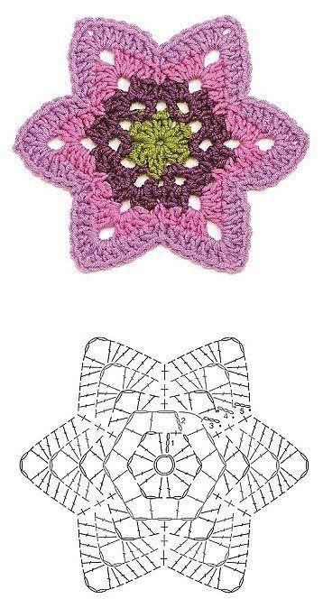 Tejido Facil: Patrón: Flor hexagonal en crochet (combinando tonos ...