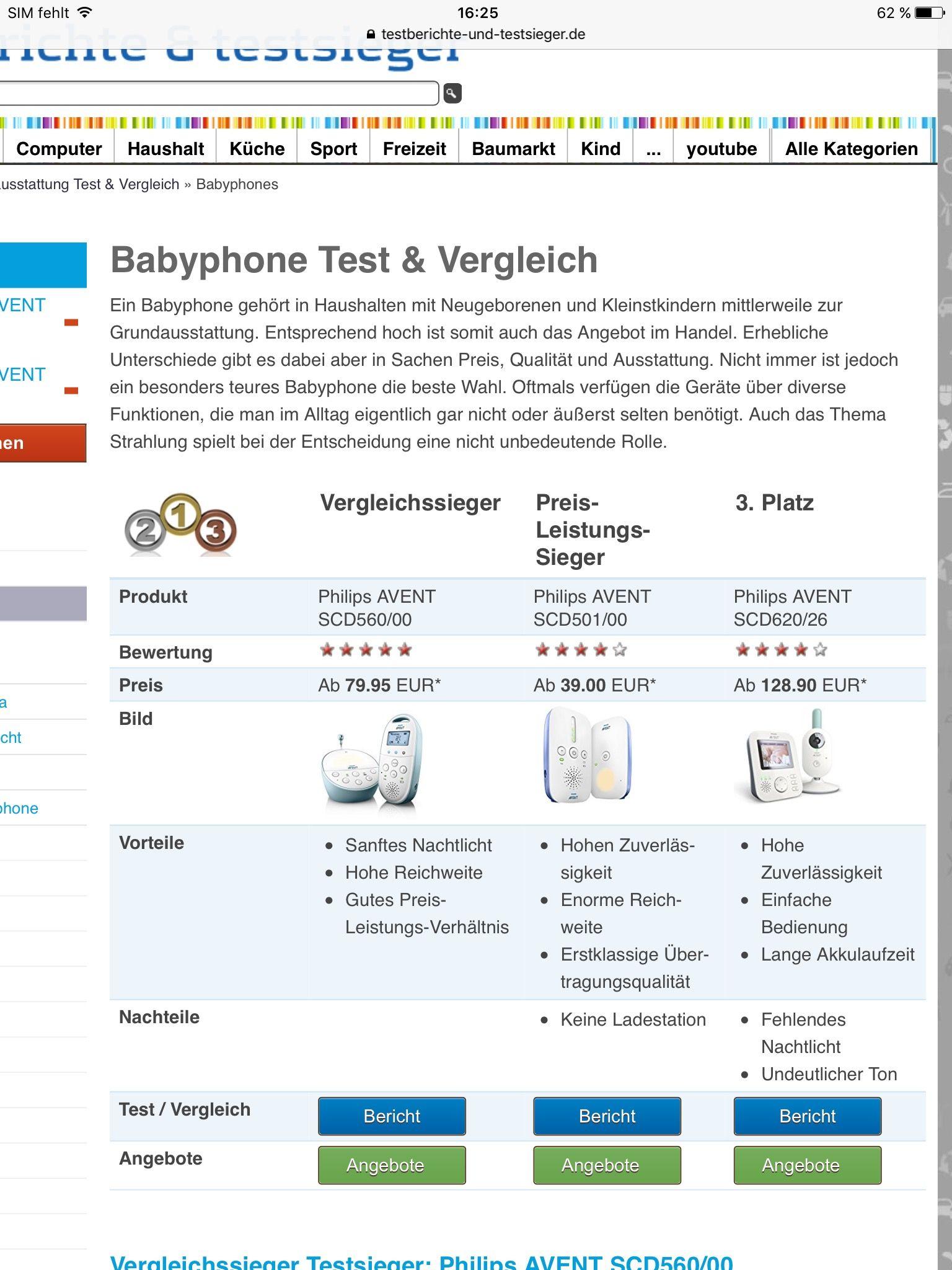 Charmant Website Bewertungsvorlage Bilder - Entry Level Resume ...