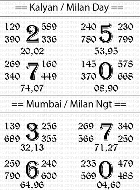 Kalyan Matka Super Strong NewsPaper Chart (12-Jan-2015