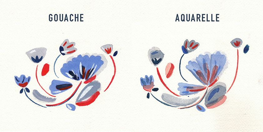 Aquarelle Versus Gouache Quel Medium Choisir Aquarelle