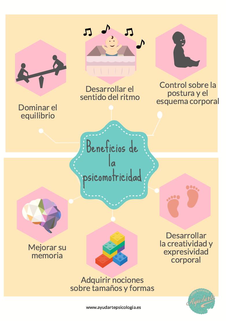 Beneficios de la psicomotricidad