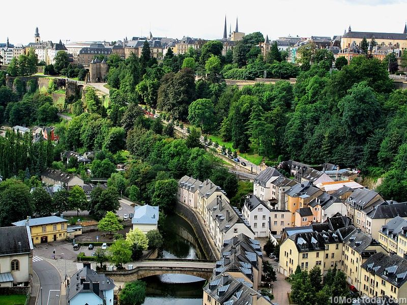 10 Smallest Countries In Europe Luxembourg, Luxembourg