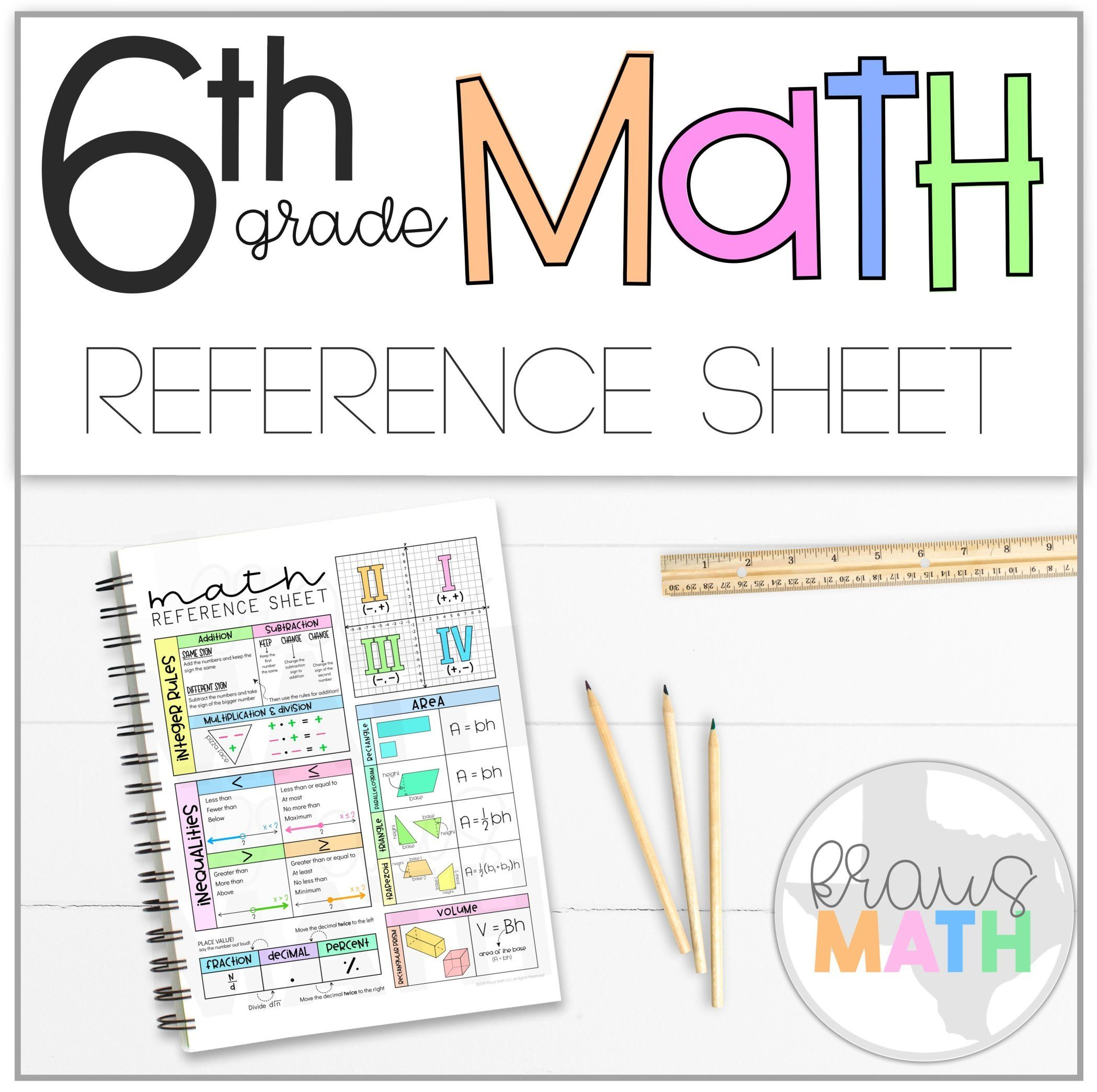 6th Grade Math Reference Sheet