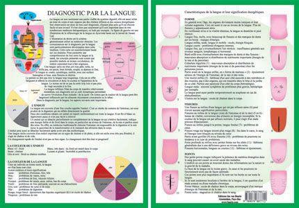diagnostique langue image - Recherche Google