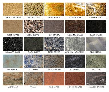 Nakoda Marbles & Minerals: ABOUT GRANITE COLOURS-LET US HELP YOU GET THIS  LOOK