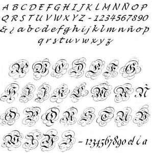 Tipos De Letras Para Tatuajes Gran Variedad Letras Para Tatuajes Tipos De Letras Disenos De Letras
