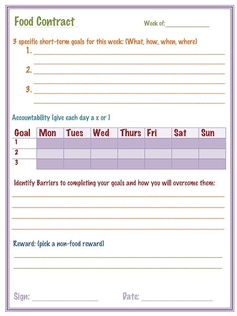 weight loss goals template