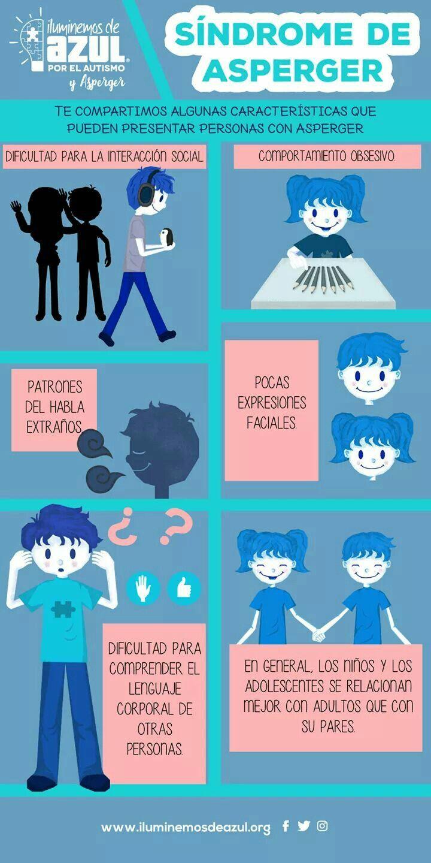 Asperger Asperger Trastornos Psicologicos Psicologia Infantil