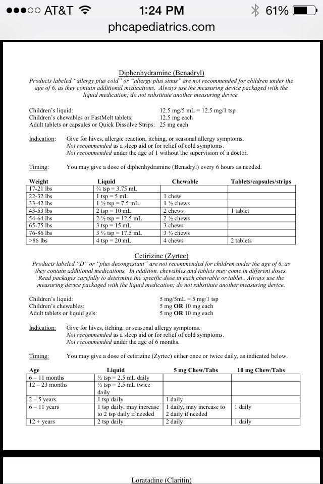 Claritin benadryl disagree chart http phcapediatrics files dosage also based on age  weight for alavert rh pinterest