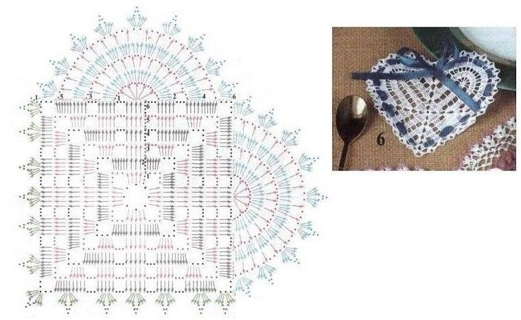 crochet hearts (7) | Bordes de ganchillo De Ganchillo | Pinterest ...