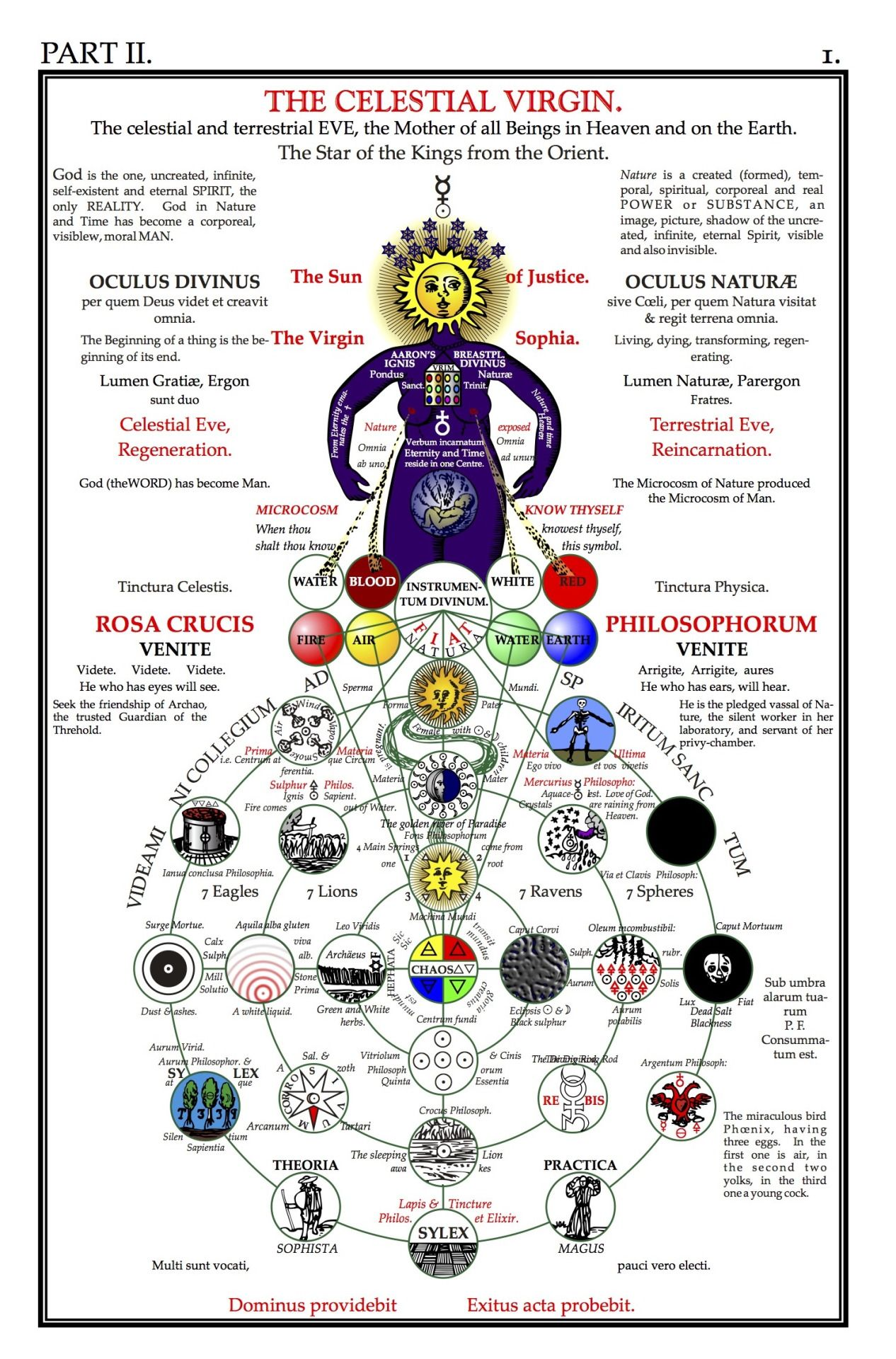 Selected Diagrams From Secret Symbols Of The Rosicrucians Part Ii