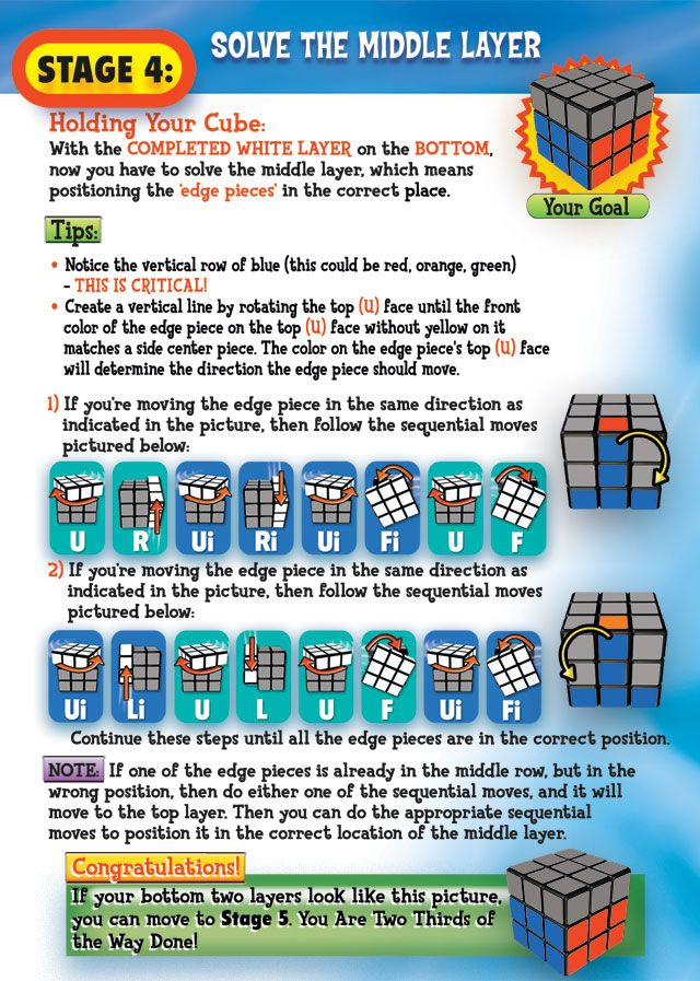 This Website Helped Me Finish My Rubiks Cube Go To The Side And