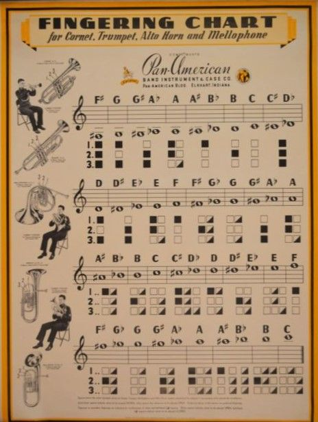 Vintage S PanAmerican Fingering Chart For Cornet Trumpet