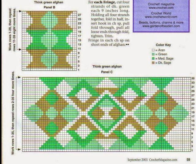 Patrones afganos ~ Dos Agujas y Crochet … | Pinteres…