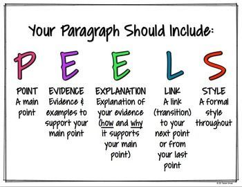 Image Result For Anchor Chart  Informative Essay  Writing
