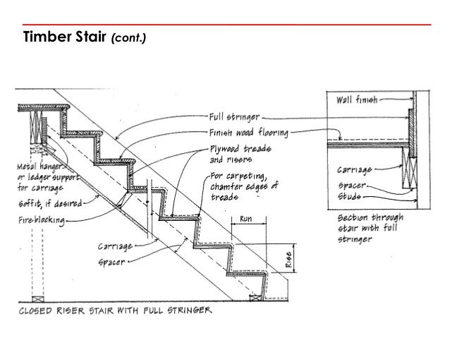 Image result for timber staircase detailed section drawing ...