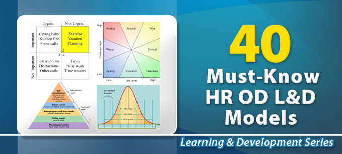 MustKnow Hr Od LD Models  Concepts  Professional