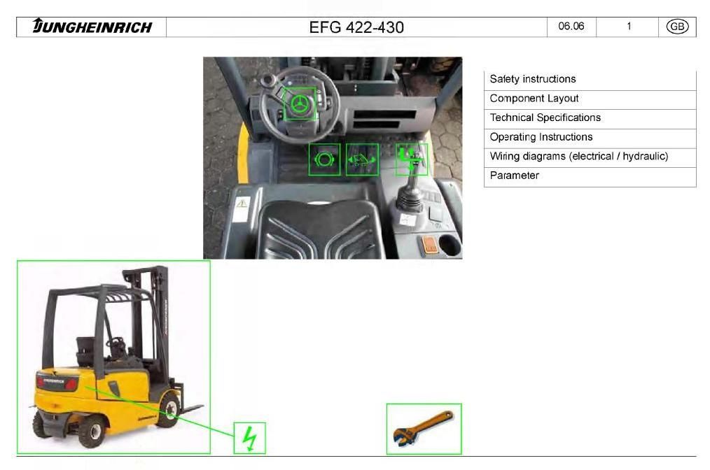 Circuit diagram electric vehicle user manuals front bumper replace array jungheinrich electric lift truck efg vac 22 efg vac 25 l s sl rh pinterest original illustrated factory workshop service manual fandeluxe Image collections