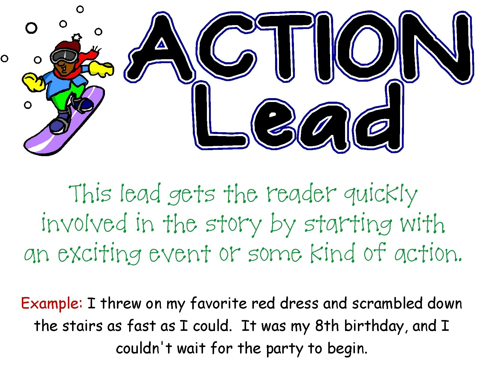 writing leads After telling the story in your lead, using no more than two to three paragraphs, write a nut graph that explains the point of your piece feel free to pose two or three questions in that paragraph that sets up the rest of the article.