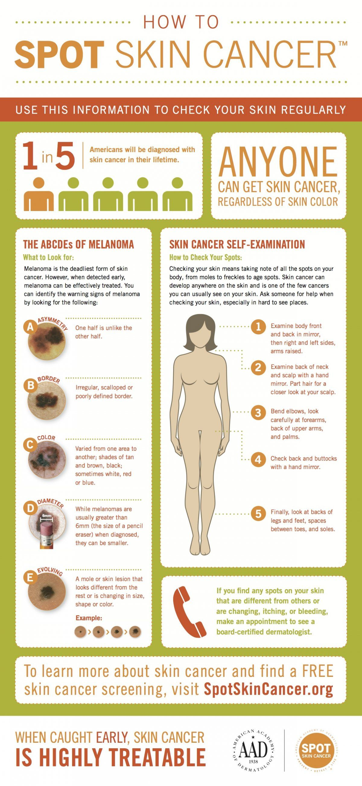 detection and analysis of skin cancer Detection & treatment the most important aspect in detecting skin cancer is a thorough visual examination of your skin from your scalp to the bottom of your feet.