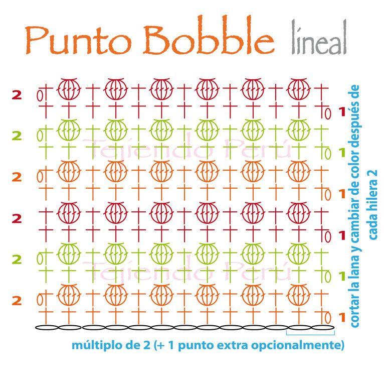 Punto bobble lineal tejido a crochet (crochet bobble stitch ...
