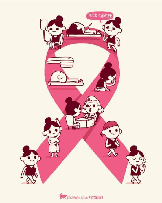 Pictoline El Arte De Explicar Historias En Pocos Segundos Dia Mundial Del Cancer Dia Contra El Cancer Cancer De Mama
