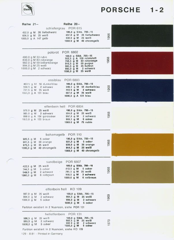 glasurit color codes and samples for 1966