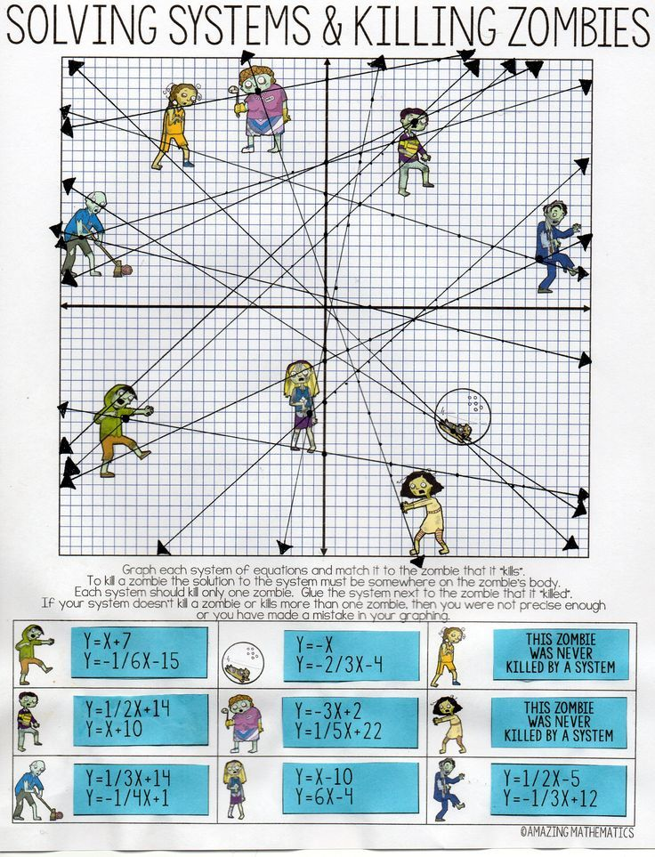 Systems Of Equations By Graphing Zombies Systems Of Equations Graphing Activities Graphing Worksheets
