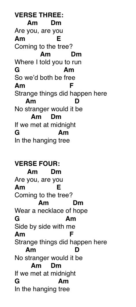 Hanging Tree Ukulele Part 2 Music Pinterest Guitar Chords
