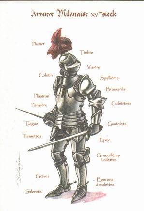 Armure Milanaise du XVème siècle