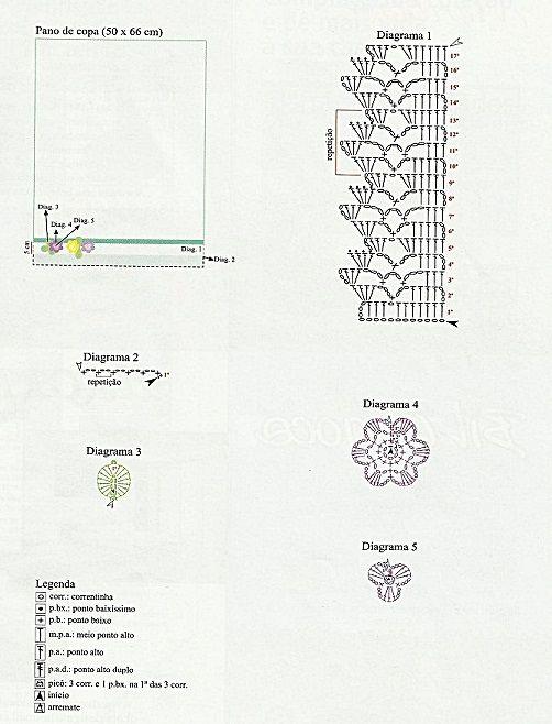 Delicadezas en crochet Gabriela: Bordes y puntillas con decoraciones ...