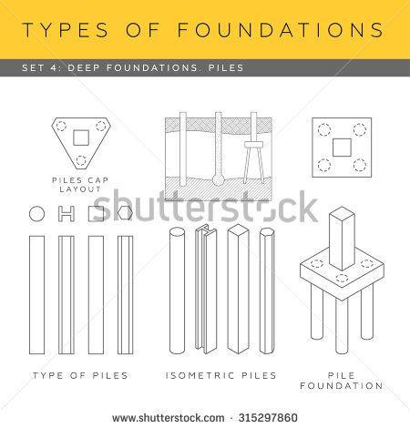 Set of vector architectural blueprints deep foundations types of set of vector architectural blueprints deep foundations types of piles footings ccuart Images