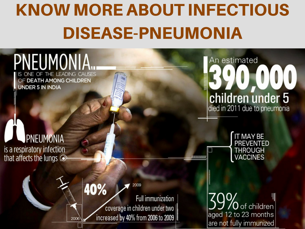Doctoriduniya Com Blog Know More About Infectious Disease Pneumonia Infographic Health Pneumonia Infographic