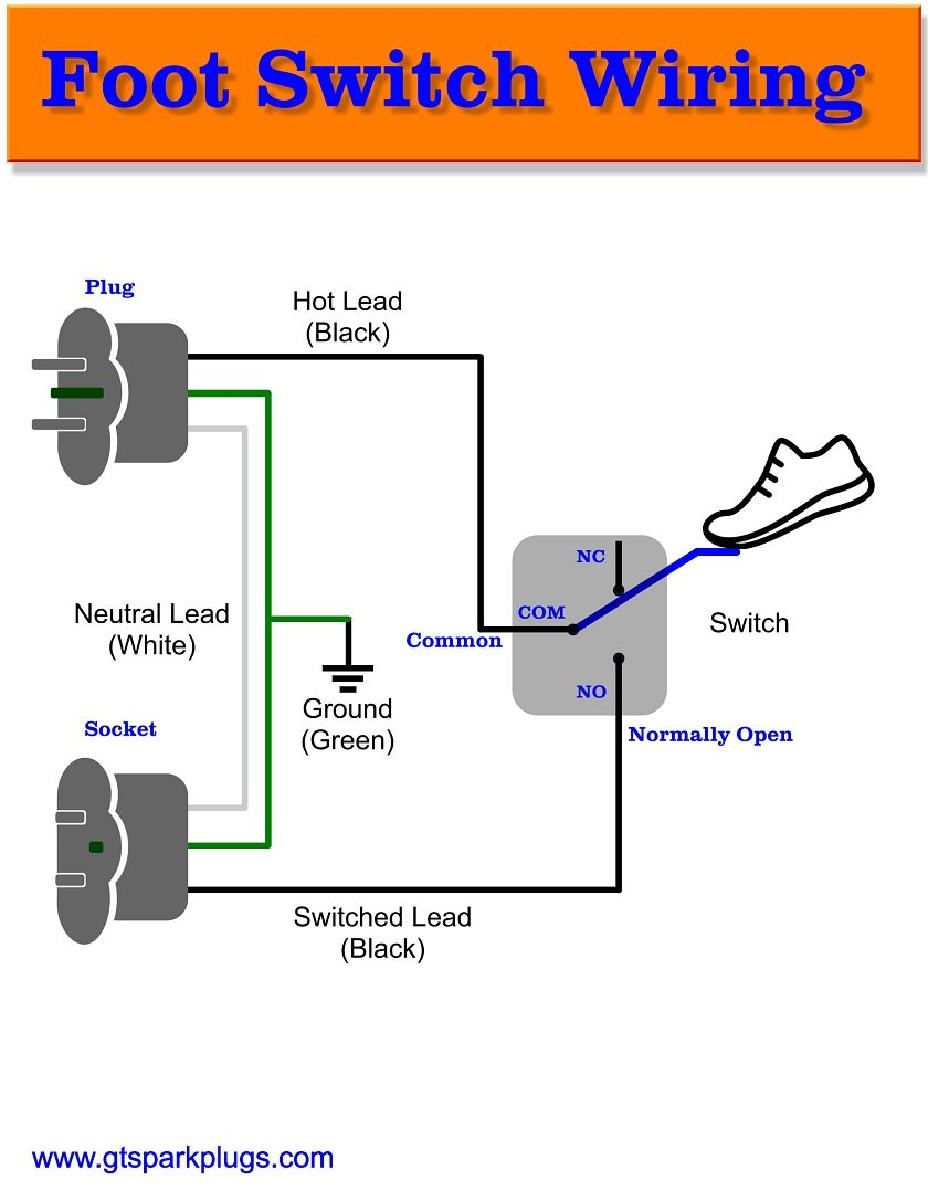 Foot Switch Wiring Diagram | Switch, Wire, Diagram | Guitar Footswitch Wiring Diagram |  | Pinterest