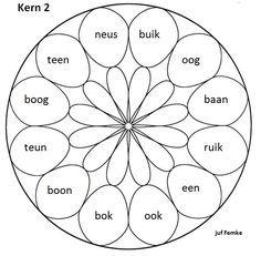 Kern 2 klikklakboekje-oefeningen http://www.pinterest.com/femm92/