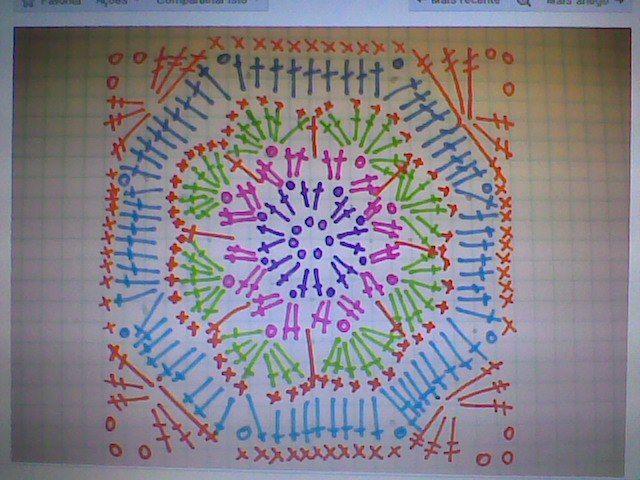 Square quadrado da flor africana | Crochet Stitches | Pinterest ...
