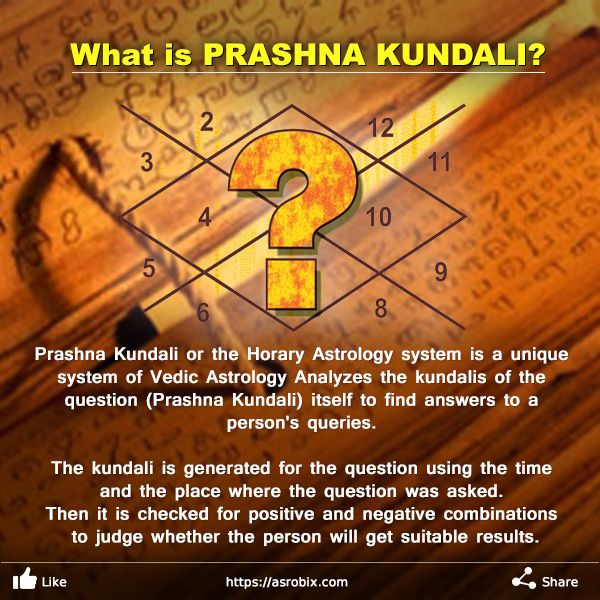 astrobix vedic astrology