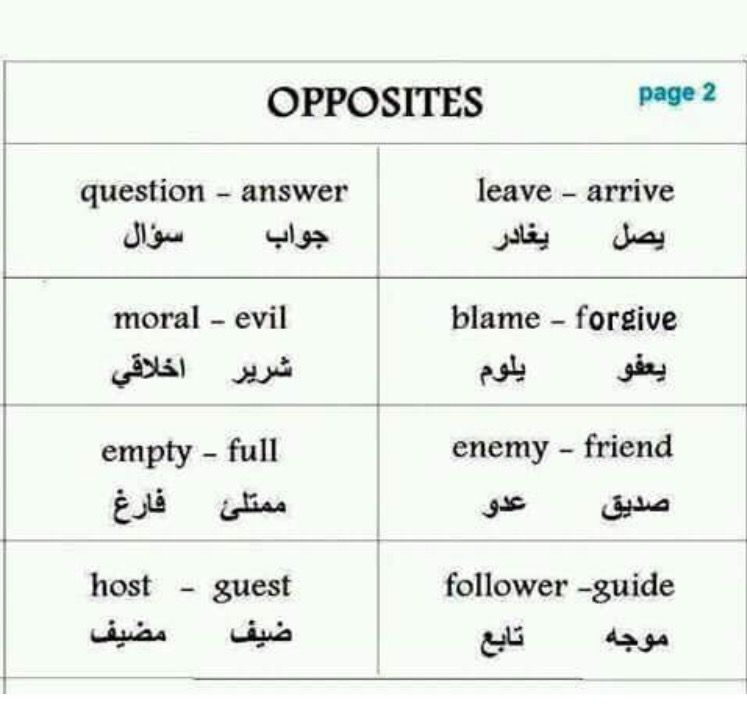 Opposite Words Learn Arabic Language Learn Arabic Online Learning Arabic