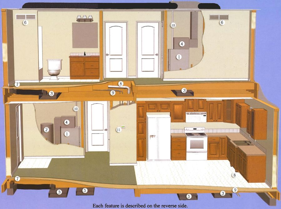 Superior Illustration Of Pennwest Homes Standard HVAC System For Two Story Homes  Using An Interior Artistu0027s Rendering