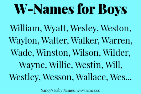 28+ Uncommon boy names that start with w information