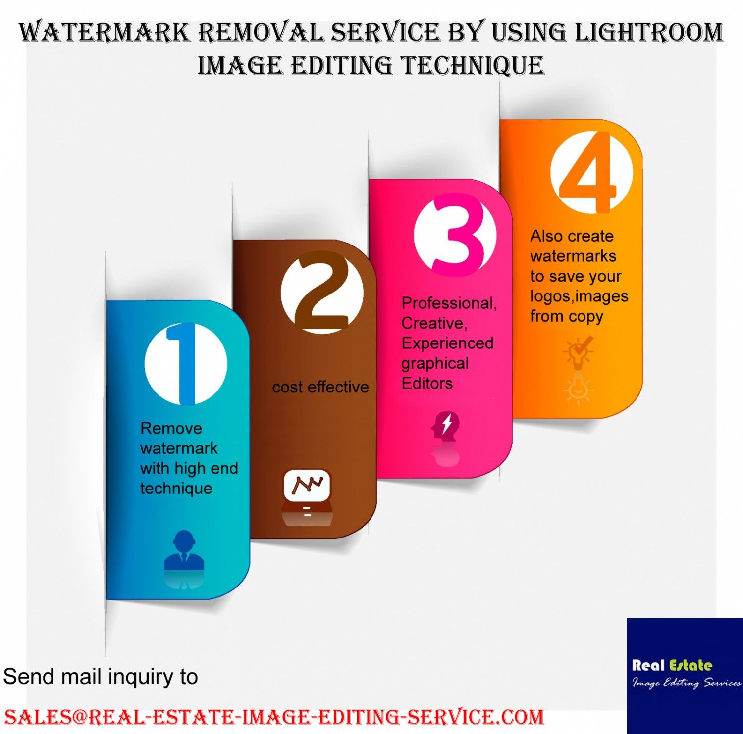 Watermark removal service by using Lightroom image editing