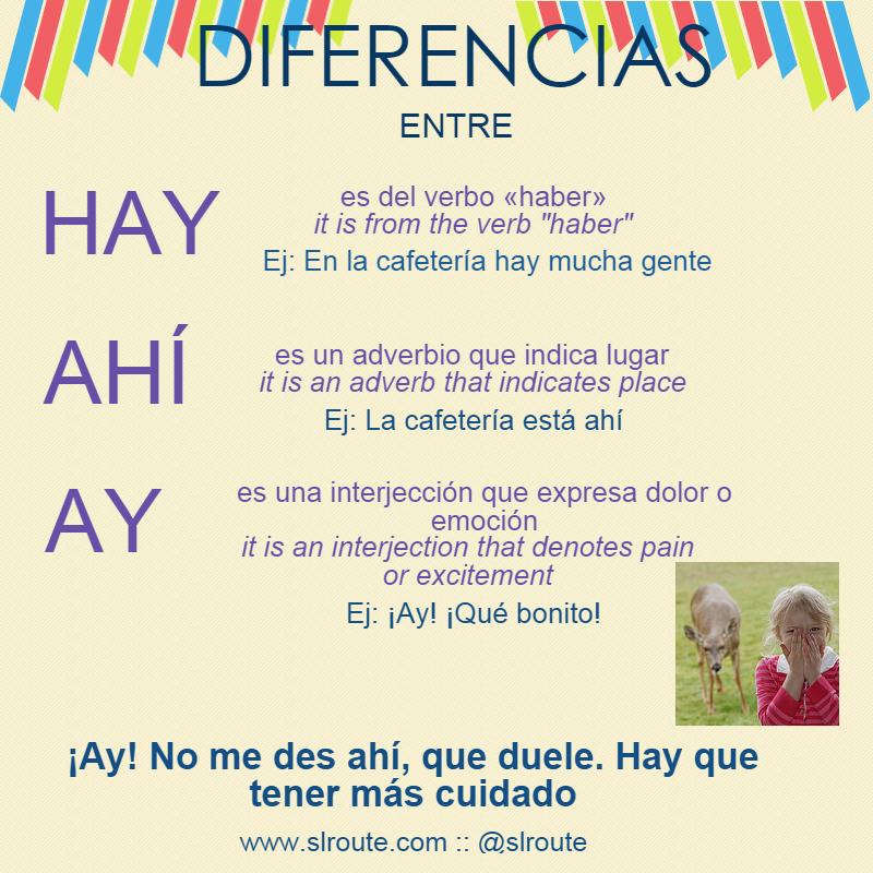Ortografía La Diferencia Entre Hay Ahí Y Ay Bilingualeducation Aprender Ortografia Verbo Haber Diccionario Palabras