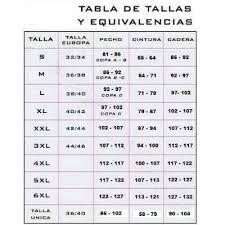 Resultado de imagen para tablas de lenceria tallas for Tabla de medidas antropometricas