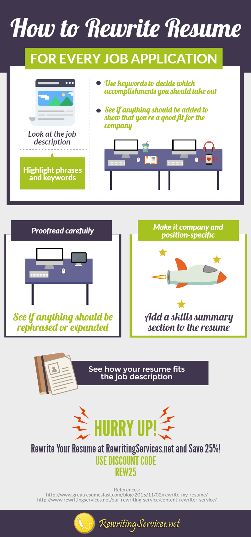 Pin By Rewriting Service Infographics On How To Rewrite Resume For