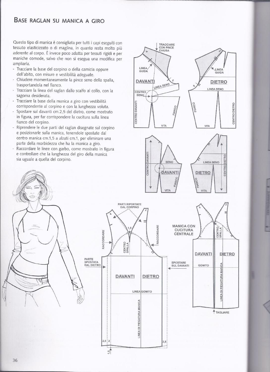 raglan | La tecnica dei modelli . Antonio Donnanno | Pinterest ...