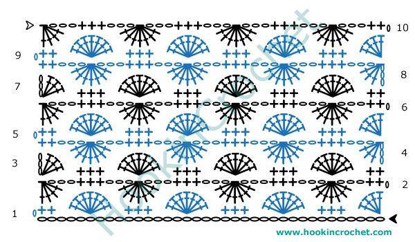 Catherine Wheel Stitch Design Crochet Chart Pattern created using ...