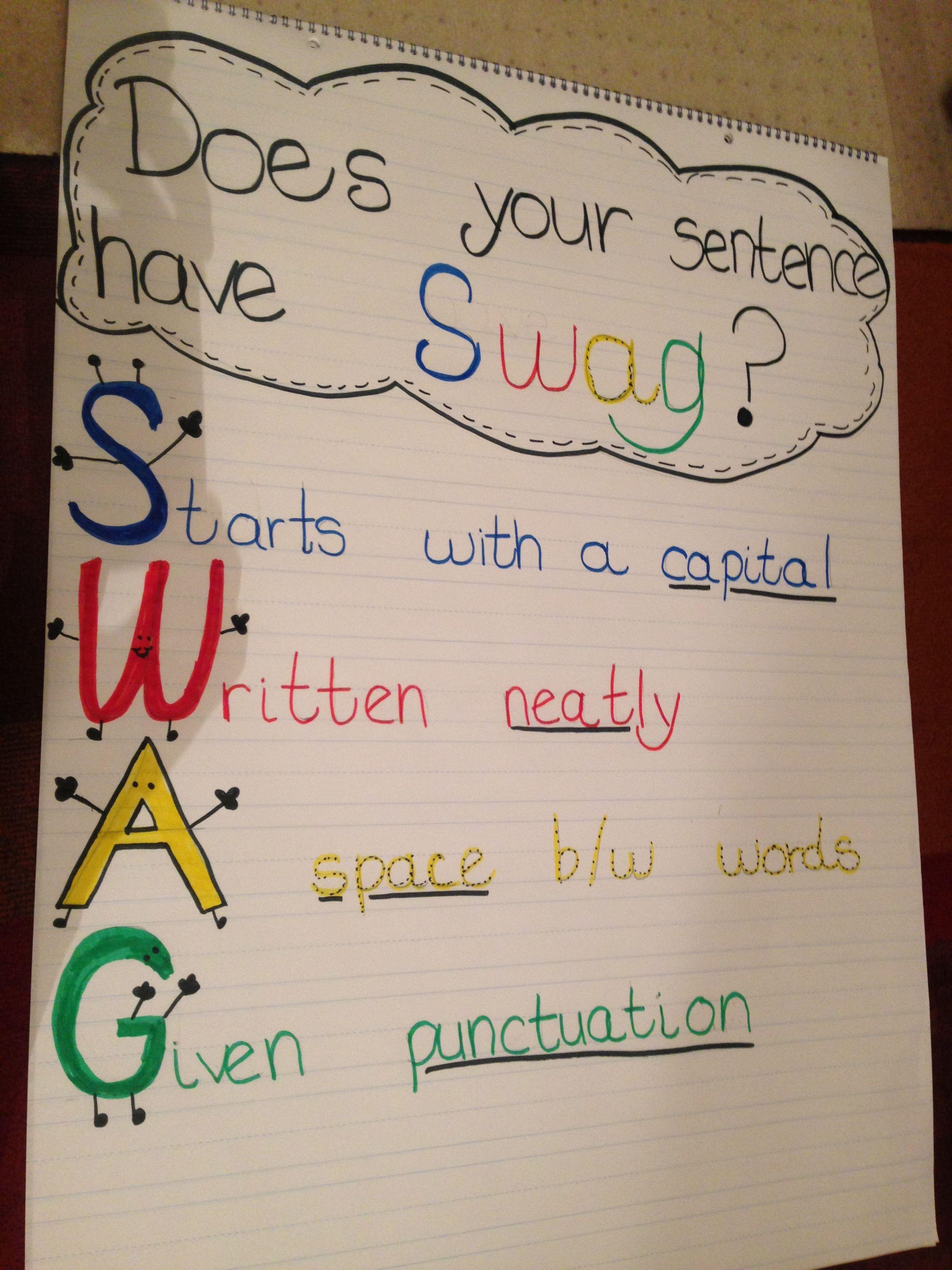 sentence anchor chart sentence anchor chart teacher education